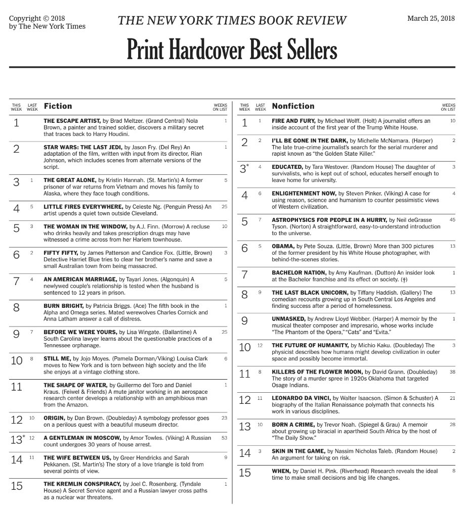 new-york-times-best-sellers